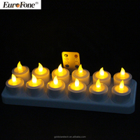 Safety Flameless Birthday Candle Rechargeable Electric