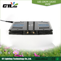 American Hot sale new product ctlite G4 wifi app control 192w full spectrum led grow light for sale
