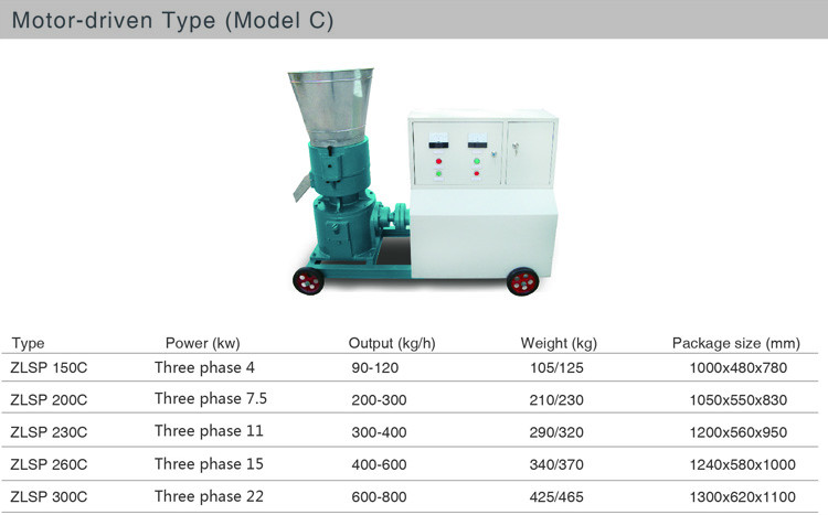 mini gas powered animal feed pallet production machine