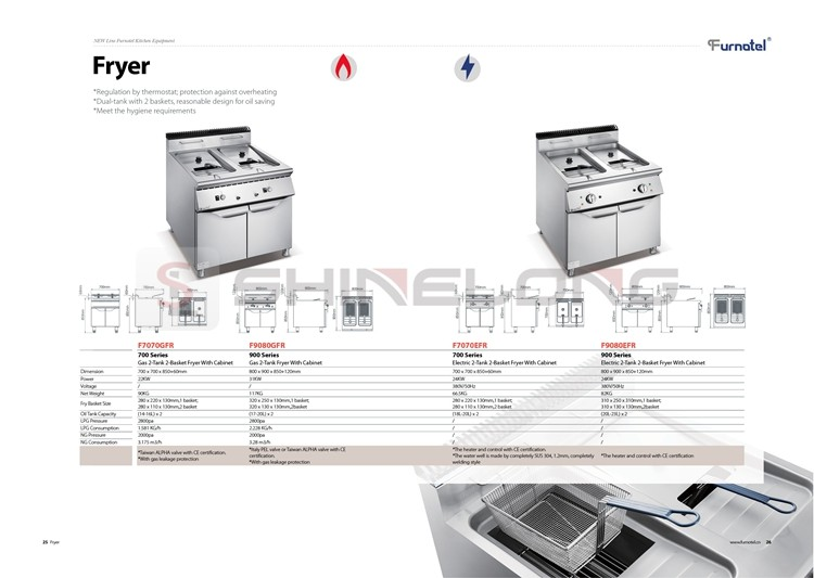 Shinelong Furnotel hotel restaurant kitchen equipment (14).jpg