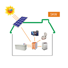 high quality solar panel system kit panneau solaire 5000w solar system for home electricity 5kw 6KW
