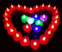 Changing Color Led Candle Led Paties