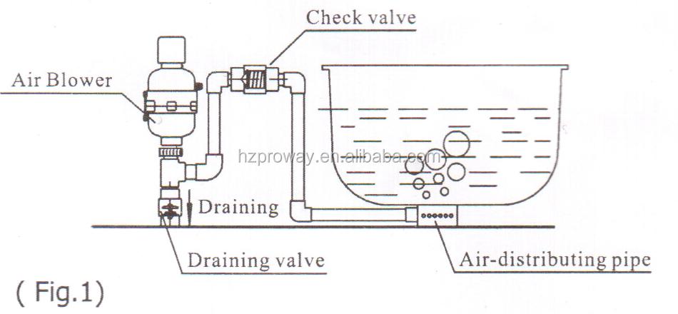 Mini Check Valve Diagram Diy Enthusiasts Wiring Diagrams