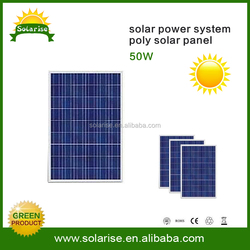 Renewable energy equipment 120v solar panel