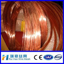 Reaonable Price Brass/Phosphor Bronze/Red Pure Copper Wire
