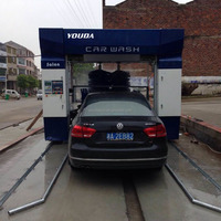 Automatic car wash business for sale