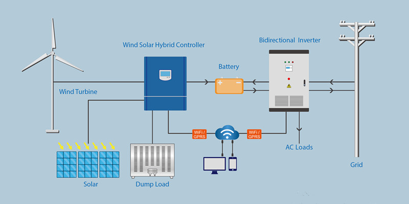 Auf grid-und off grid hybrid power inverter bidirektionale inverter 10KW