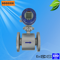 Electromagnetic water flow meter sensor from china
