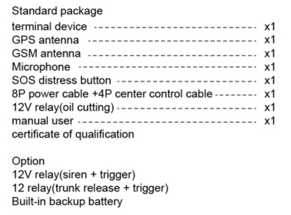 LC668 package list