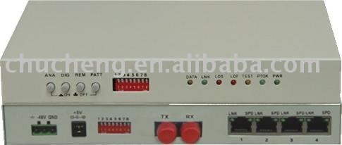 CCIT modulate 10/100Base-T Ethernet Optical Fiber Modem CCFME04