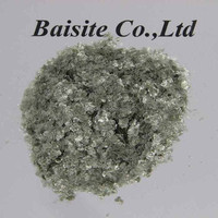 China Best Quality Mica price with Cheap Price