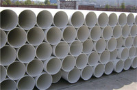 UPVC SEWER PIPE/ UNDERGROUND DRAINAGE PIPE/ DIN STANDARD UPVC PIPE FOR DRAINAGE PIPES, DN20-DN800 UPVC PIPE 110mm
