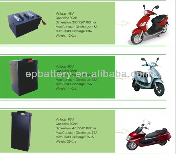 batterie de puissance lectrique scooter 60 v 50ah li ion batteries pour moto voiture hev. Black Bedroom Furniture Sets. Home Design Ideas