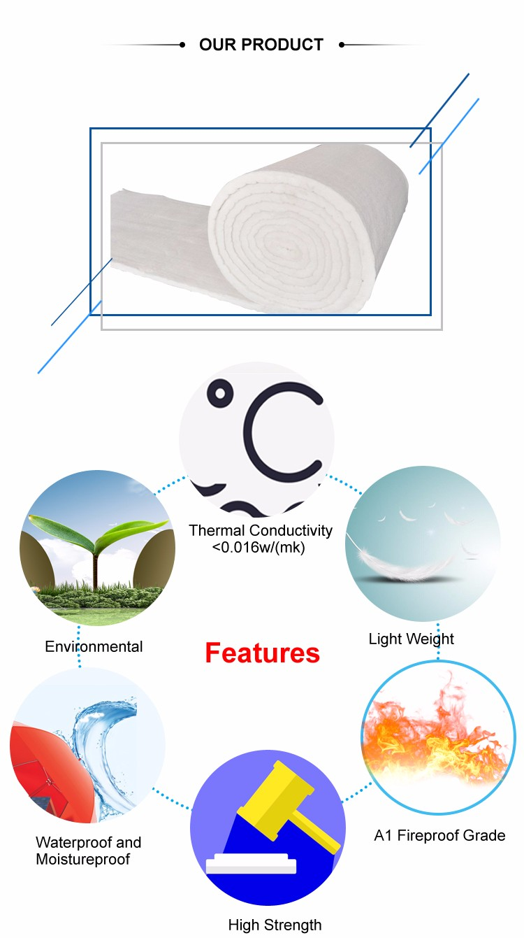 CBLK96/128 Ceramic fiber blanket for fire insulation