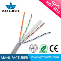 Leading utp cat4 cat5 cat 6 cable manufacturers in shenzhen city