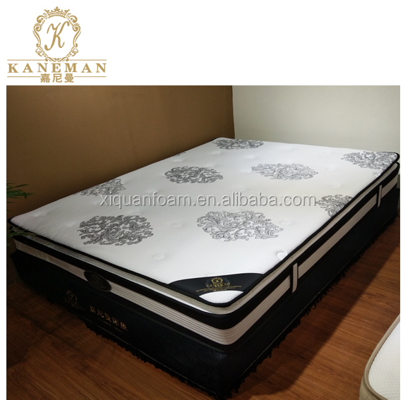 China Wholesale Cheap flat Compressed in a wooden pallet continuous Spring Mattress - Jozy Mattress | Jozy.net
