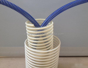 100mm PVC Flexible Corrugated Helix Suction Spiral Plastic Hose PVC Pipe Extrusion Line High Quality