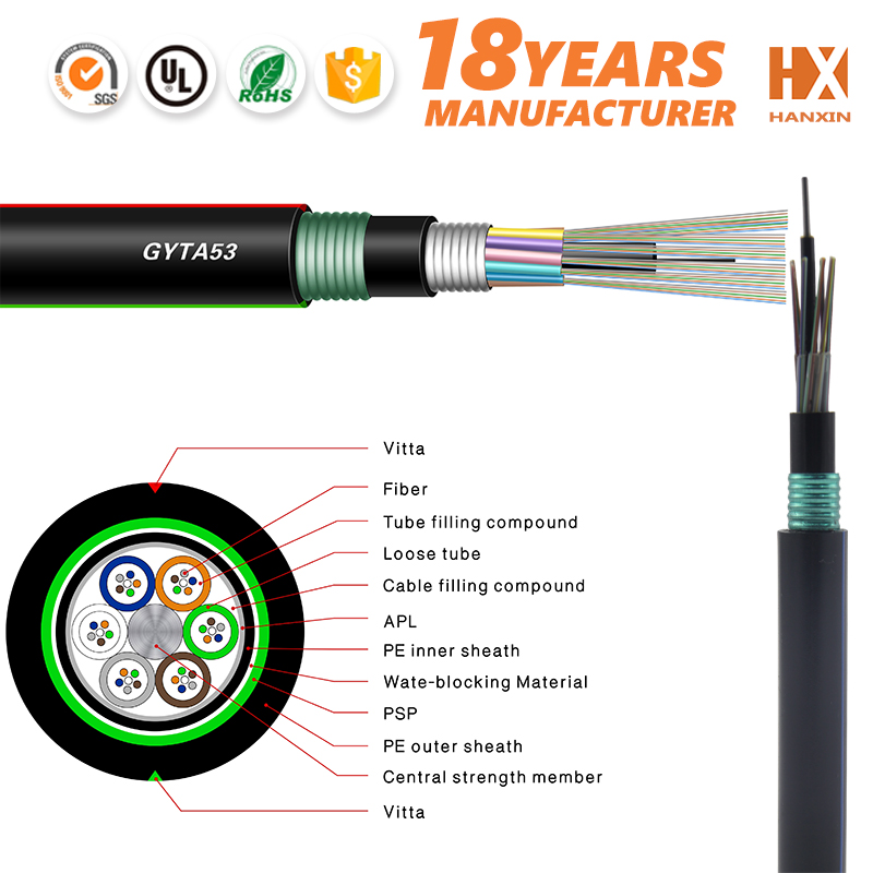 GYTA53 double armored and double sheath optical fiber cable