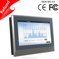 high speed CPU industrial mini touch screen hmi, lcd monitor, panel pc