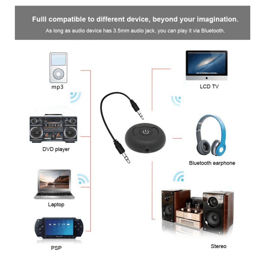 GXYKIT Hot sale wireless Multi-point Bluetooth car kit audio FM transmitter for 2 devices