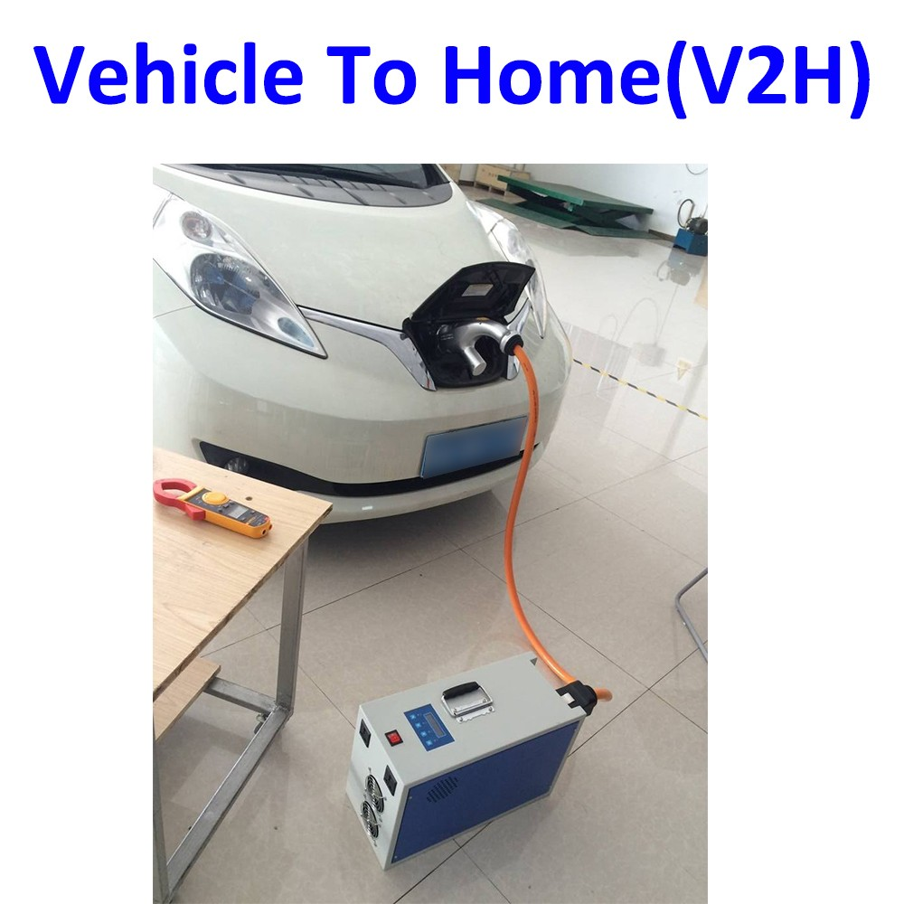 V2H electric car provides backup power to an islanded load