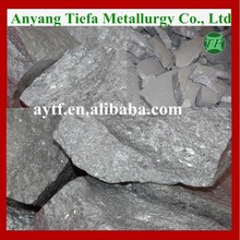certificated silicon Iron alloy for Iron Melting