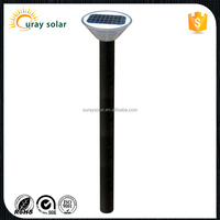 Solar Powered Led Light Outdoor Garden Yard Path Wall Landscape Lamp Warm/Cold