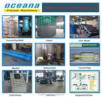 High Quality Vertical Vibration casting concrete pipe making machine produce box culverts