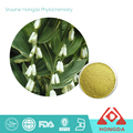 High Quality Polygonatum Odoratum Extract Powder