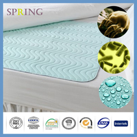 Quilted Washable Reusable waterproof bed pad