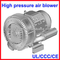 Hearrick Professional Air Blowers for Industrial Ovens 2HR 840-7HH37