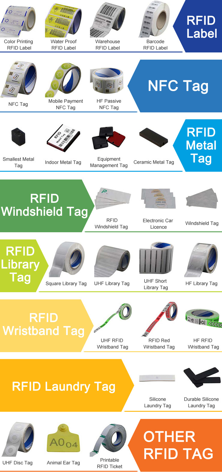 PVC PET ID/IC HF/UHF RFID Card