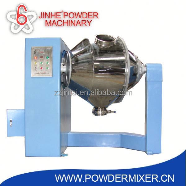 JINTAI JHX paint production line of mixing