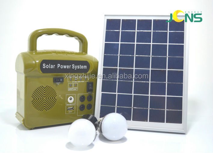 Portable Solar Energy System Price Mini Projects Solar Power Systems For Camping