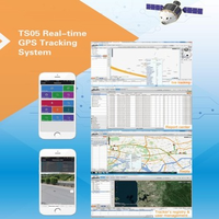 Vehicel tracking global server GPS system platform web based GPS tracking software
