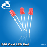 Discount Price 20000mcd 5mm red led