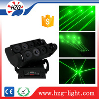 alibaba best sellers luces dj equipment open hot sexy movies zoom led moving head wash light