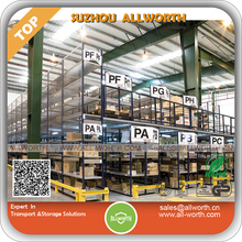 US Type Box Beam Industrial Shelving