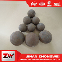 DIA 20-150MM forged steel grinding ball for ball mill