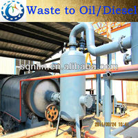 Waste Plastic Recycle Pyrolisis Equipment Make