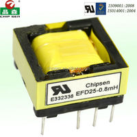 25w 3 phase oil immersed rheostat price transformer