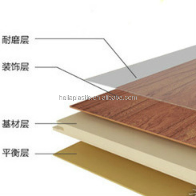 Floor Plastic laminate flooring covering roll
