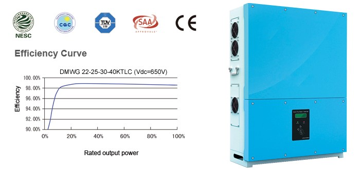 on grid solar inverter 30KW DMSG30KTLC