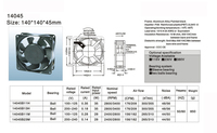 140mm ac14045 air blowers