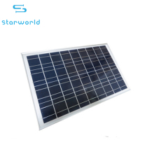 high quality 350w 400w 500w pv polycrystalline solar panel for solar system