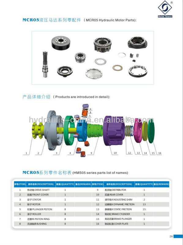 Poclain MS& Rexroth MCR hydraulic piston motor spare parts and seal kit