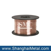 titanium welding wire and kiswel welding wire