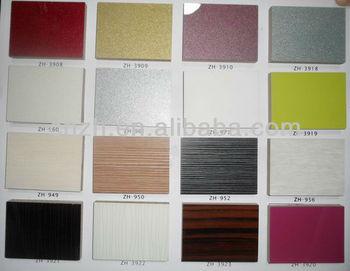 Uv Kitchen Doors Acrylic Panels Design Lamination And