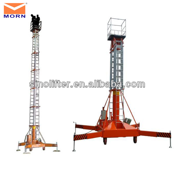 aerial telescopic mechanical mast