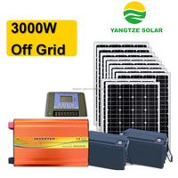 3 days battery backup solar desalination system